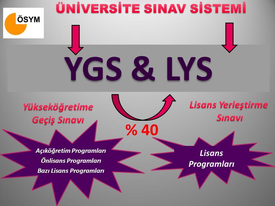 YGS Test TürüSayı Türkçe40 Temel Matematik40 Sosyal Bilimler40 Fen Bilimleri40