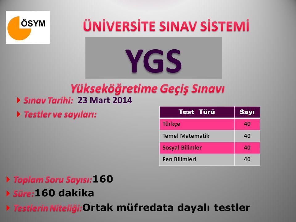 Lisans Yerleştirme Sınavları LYS 1LYS 2LYS 3LYS 4 LYS 5 Türk Dili ve Edebiyatı - Coğrafya 1 Sınavı Test TürüSoru SayısıSüre Türk Dili ve Edb.5685 dk.