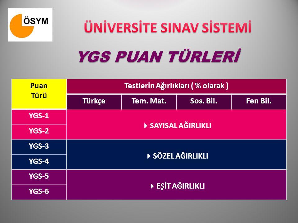 YGS PUAN TÜRLERİ Puan Türü Testlerin Ağırlıkları ( % olarak ) TürkçeTem.