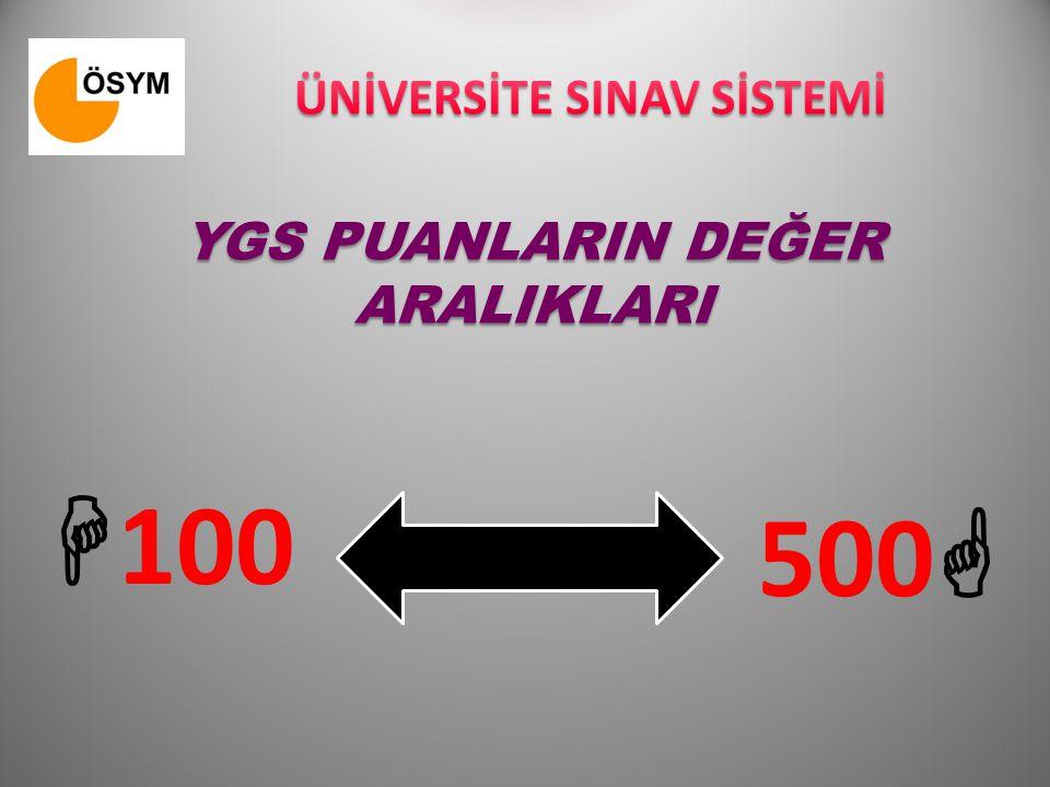 YGS PUANLARIN DEĞER ARALIKLARI  100 500 
