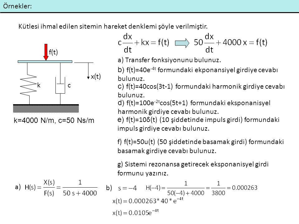 Örnekler: Kütlesi ihmal edilen sitemin hareket denklemi şöyle verilmiştir. x(t) kc f(t) k=4000 N/m, c=50 Ns/m a) b) a) Transfer fonksiyonunu bulunuz.