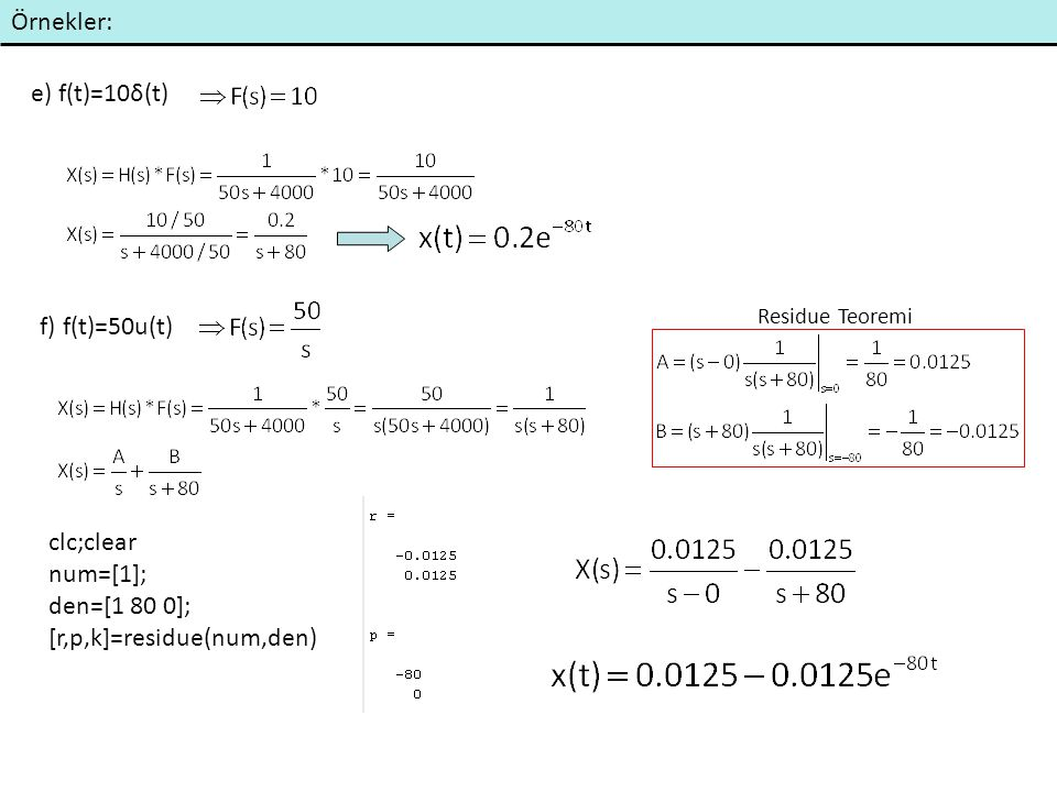 Örnekler: e) f(t)=10δ(t) f) f(t)=50u(t) clc;clear num=[1]; den=[1 80 0]; [r,p,k]=residue(num,den) Residue Teoremi