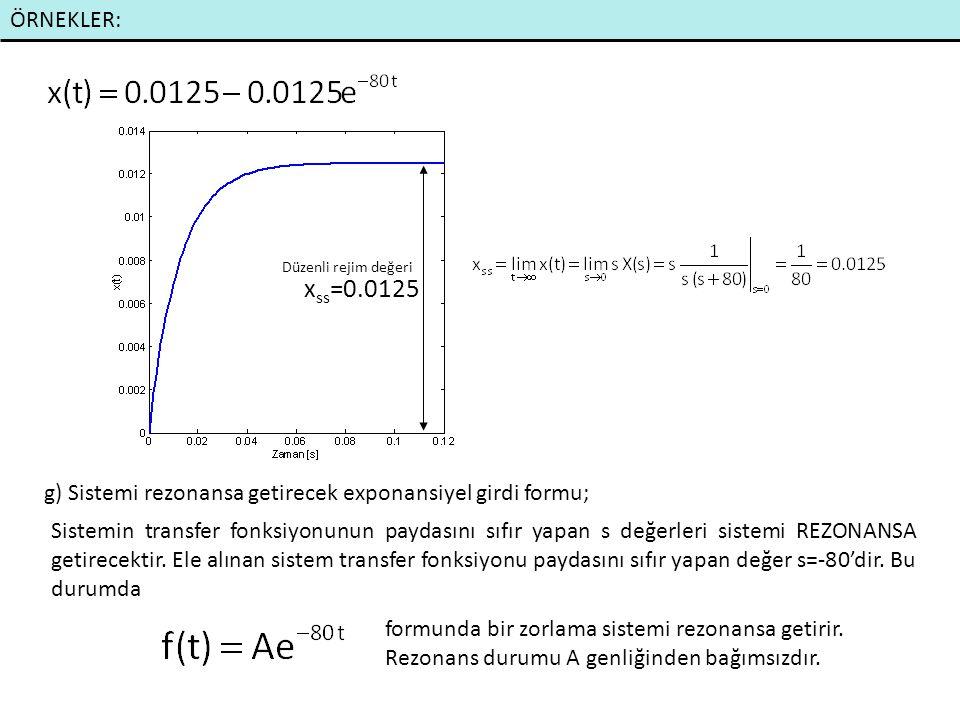 ÖRNEKLER: x ss =0.0125 Düzenli rejim değeri g) Sistemi rezonansa getirecek exponansiyel girdi formu; Sistemin transfer fonksiyonunun paydasını sıfır y