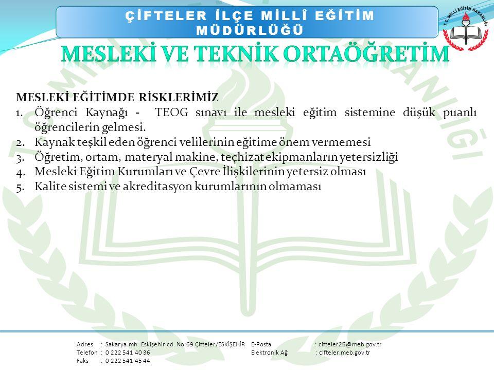 ÇİFTELER İLÇE MİLLÎ EĞİTİM MÜDÜRLÜĞÜ Adres:Sakarya mh. Eskişehir cd. No:69 Çifteler/ESKİŞEHİRE-Posta : cifteler26@meb.gov.tr Telefon:0 222 541 40 36 E