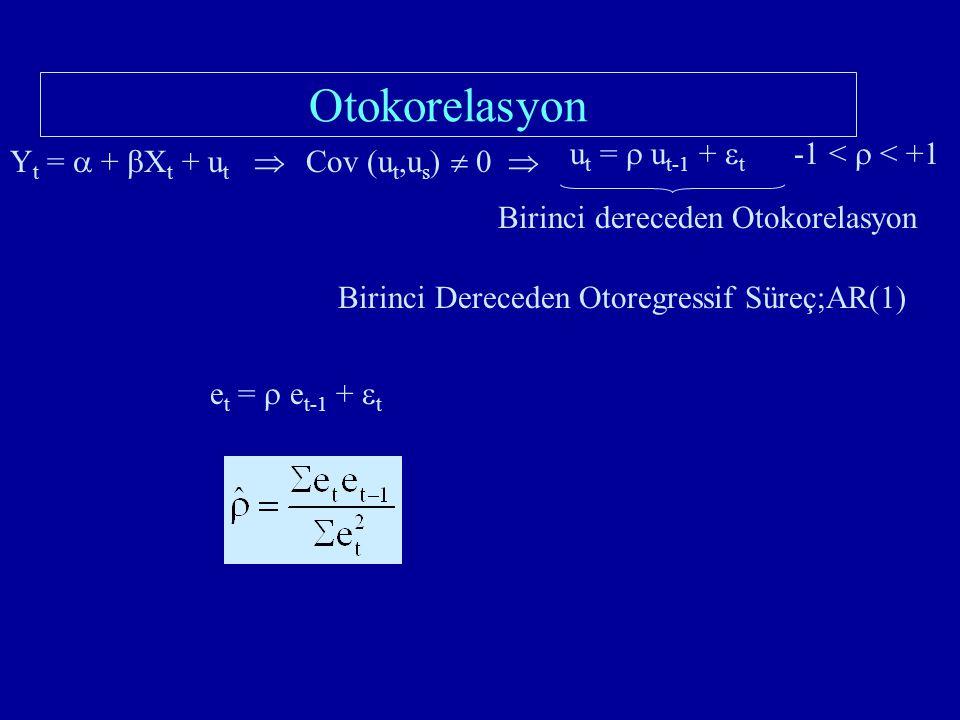 Otokorelasyon Y t =  +  X t + u t  u t =  u t-1 +  t -1 <  < +1 Birinci dereceden Otokorelasyon Cov (u t,u s )  0  Birinci Dereceden Otoregressif Süreç;AR(1) e t =  e t-1 +  t