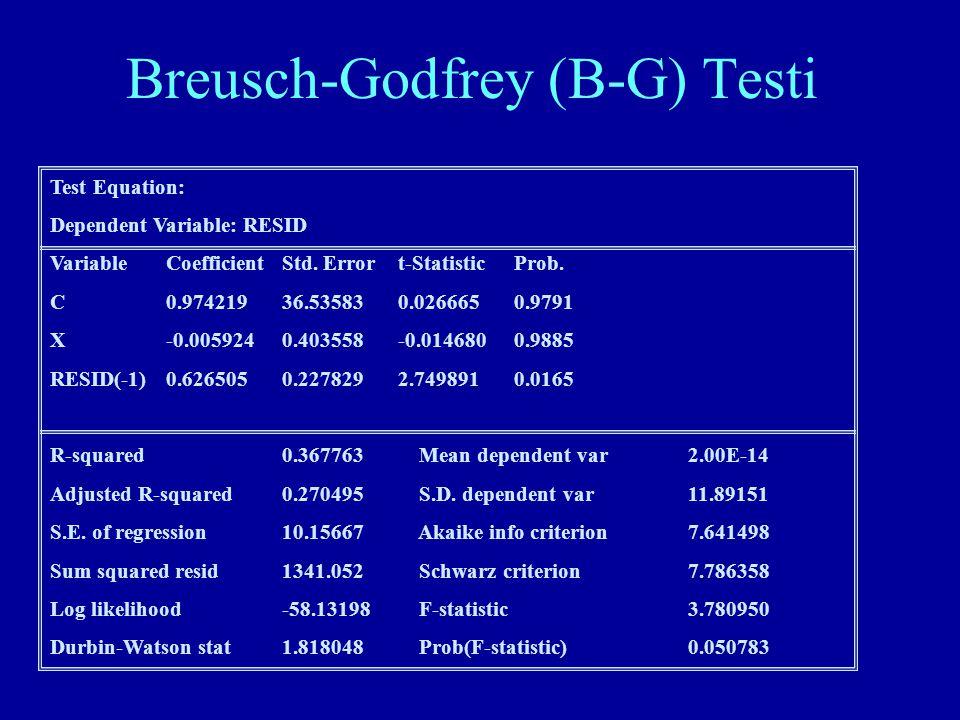 Breusch-Godfrey (B-G) Testi Y = b 1 + b 2 X 2 + b 3 X 3 + u LM testi için yardımcı regresyon: R y 2 = ? B-G Testi Aşamaları: 1.Aşama 2.Aşama  = ? 3.A