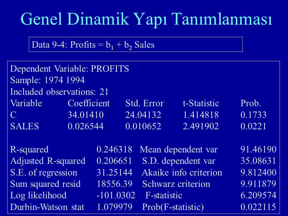 Y t =  0 +  1 Y t-1 +  2 X t +  3 X t-1 +  t y t =  1 y t-1 +  2 x t +  3 x t-1 +  t |  1 |<1 y t =  x t + u t u t =  u t-1 +  t y t -  x t =  (y t-1 -  x t-1 )+  t y t =  y t-1 +  x t -  x t-1 +  t  1 =  2 =  3 = -   3 +      Genel Dinamik Yapı Tanımlanması