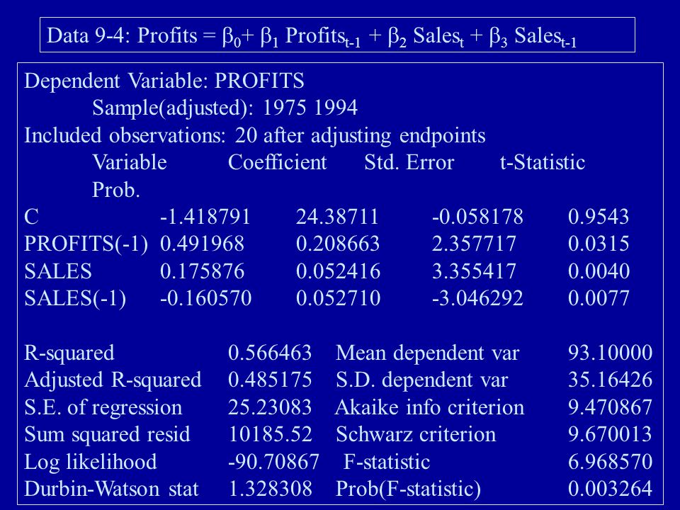 Dependent Variable: PROFITS Sample: 1974 1994 Included observations: 21 VariableCoefficientStd. Errort-StatisticProb. C34.0141024.041321.4148180.1733