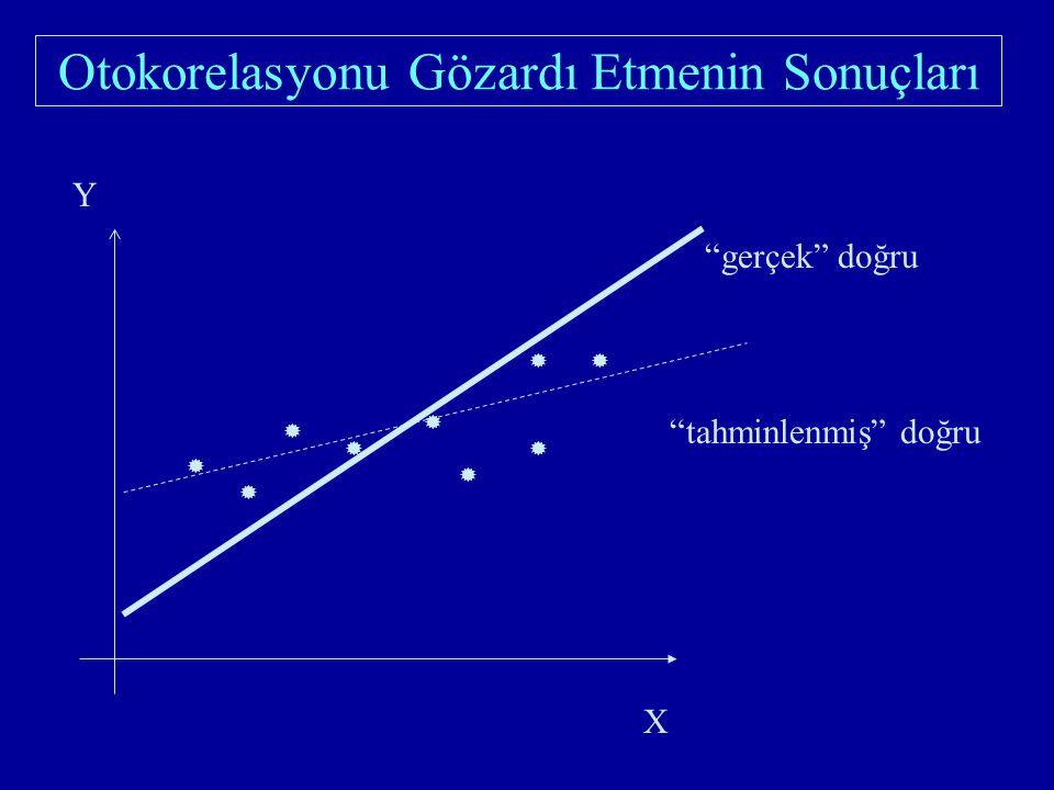 Y X         tahminlenmiş doğru gerçek doğru Otokorelasyonu Gözardı Etmenin Sonuçları
