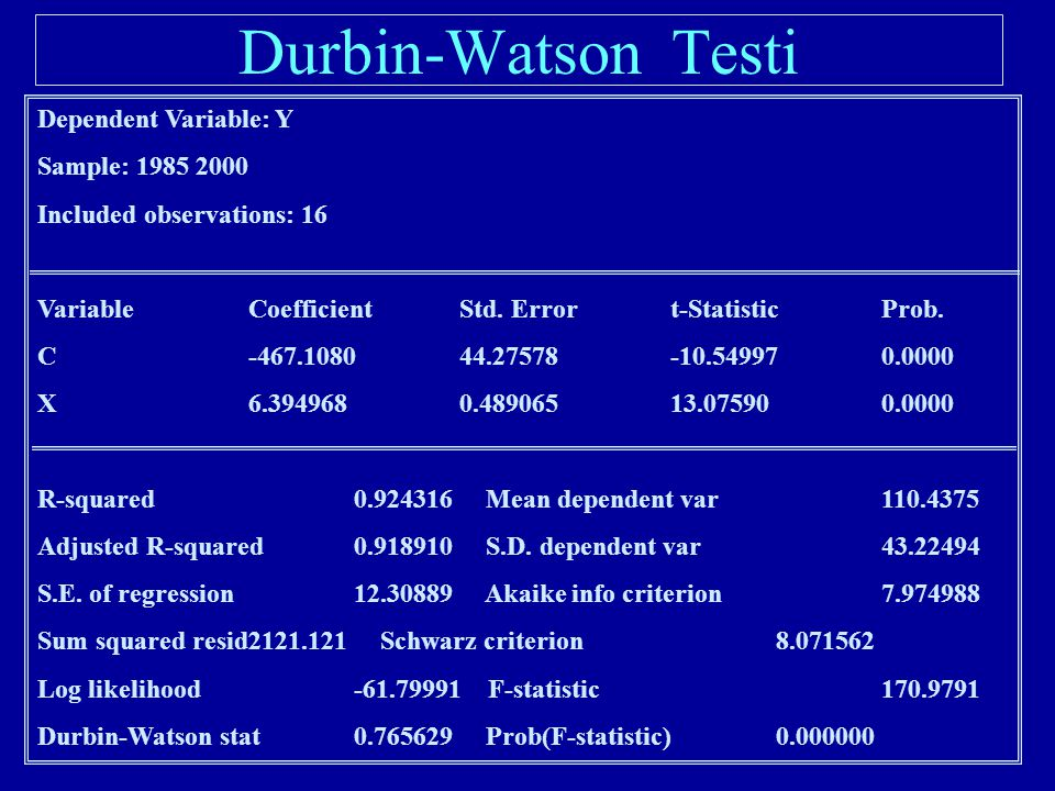 Dependent Variable: Y Sample: 1985 2000 Included observations: 16 VariableCoefficientStd.