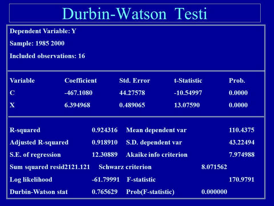 H 0 :  = 0 H 1 :   0 0dLdL dUdU 4-d U 4-d L 42 Pozitif Otokorelasyon Bölgesi. Negatif Otokorelasyon Bölgesi  =0 Kararsızlık d=2(1-  ) Durbin-Wat