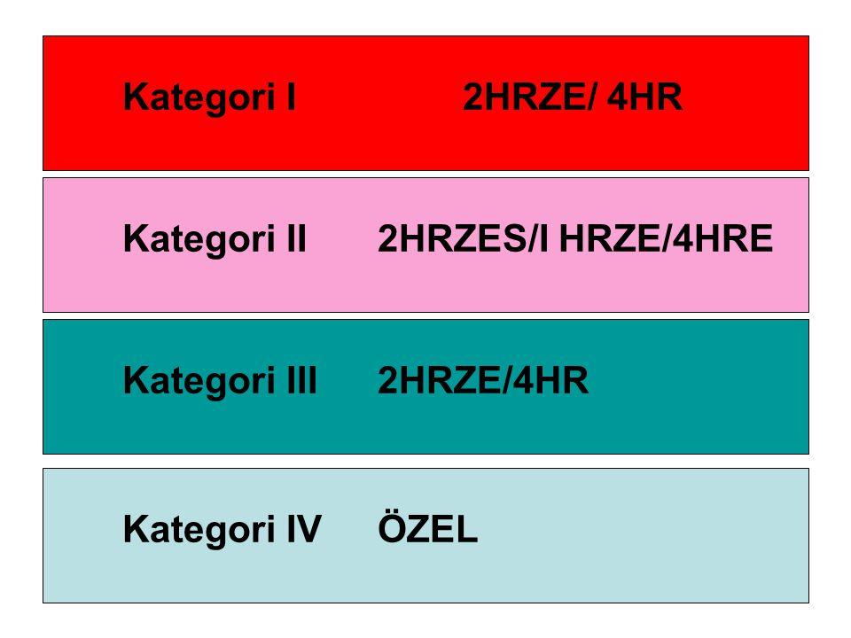 Kategori I2HRZE/ 4HRKategori II2HRZES/I HRZE/4HREKategori III2HRZE/4HRKategori IVÖZEL