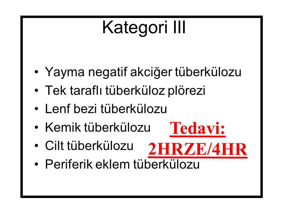 Kategori III Yayma negatif akciğer tüberkülozu Tek taraflı tüberküloz plörezi Lenf bezi tüberkülozu Kemik tüberkülozu Cilt tüberkülozu Periferik eklem