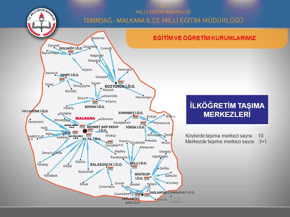 İLKÖĞRETİM TAŞIMA MERKEZLERİ EĞİTİM VE ÖĞRETİM KURUMLARIMIZ Köylerde taşıma merkezi sayısı : 10 Merkezde taşıma merkezi sayısı : 3+1