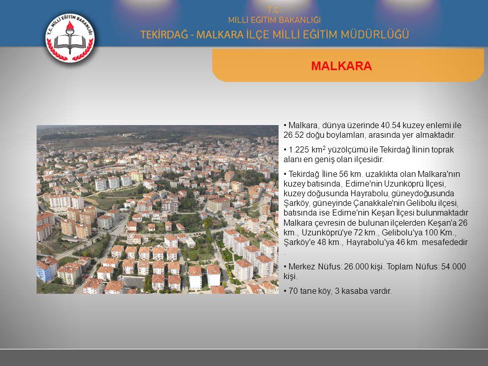 Malkara, dünya üzerinde 40.54 kuzey enlemi ile 26.52 doğu boylamları, arasında yer almaktadır. 1.225 km 2 yüzölçümü ile Tekirdağ İlinin toprak alanı e