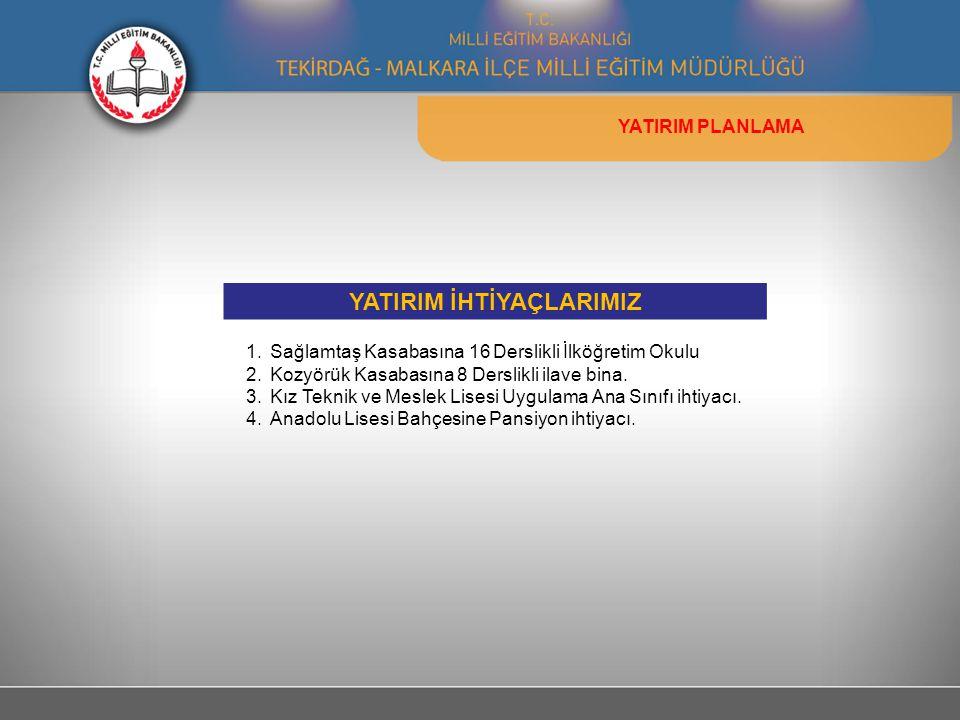 YATIRIM PLANLAMA 1.Sağlamtaş Kasabasına 16 Derslikli İlköğretim Okulu 2.Kozyörük Kasabasına 8 Derslikli ilave bina.