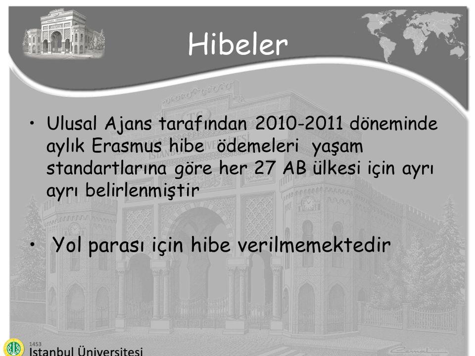 Hibeler Ulusal Ajans tarafından 2010-2011 döneminde aylık Erasmus hibe ödemeleri yaşam standartlarına göre her 27 AB ülkesi için ayrı ayrı belirlenmiş