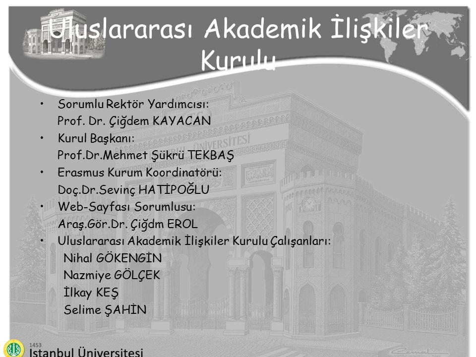 Uluslararası Akademik İlişkiler Kurulu Sorumlu Rektör Yardımcısı: Prof. Dr. Çiğdem KAYACAN Kurul Başkanı: Prof.Dr.Mehmet Şükrü TEKBAŞ Erasmus Kurum Ko