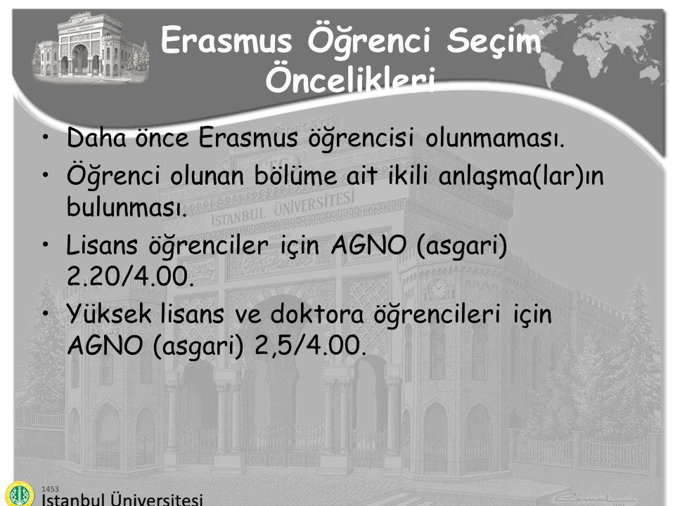 Erasmus Öğrenci Seçim Öncelikleri Daha önce Erasmus öğrencisi olunmaması. Öğrenci olunan bölüme ait ikili anlaşma(lar)ın bulunması. Lisans öğrenciler