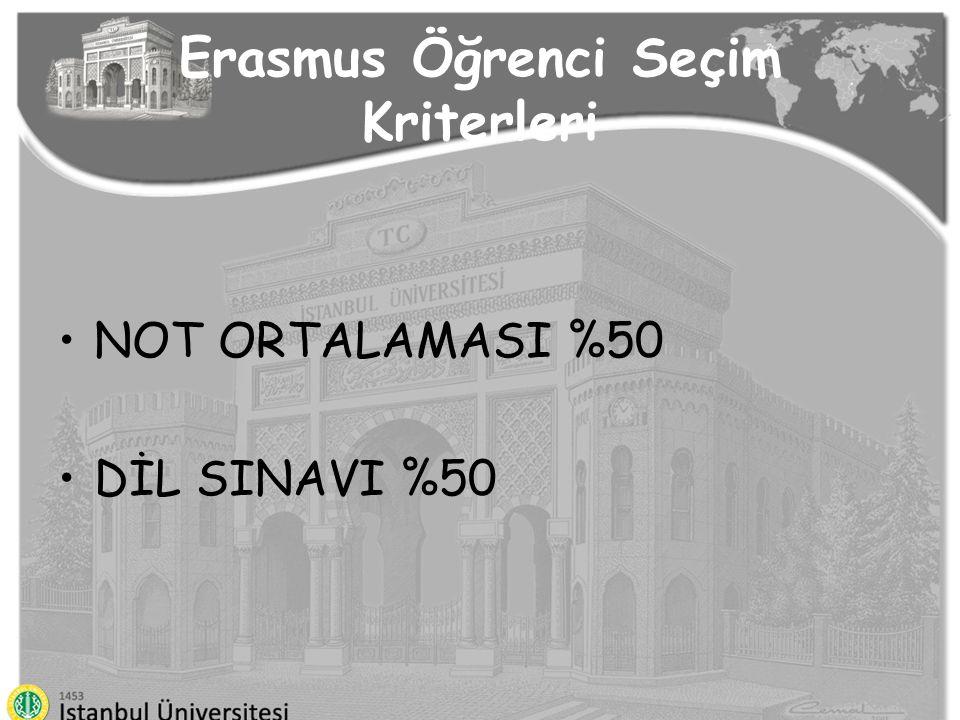Erasmus Yahoo Grubu İstanbul Üniversitesi ne Erasmus programıyla gelen ve Üniversitemizden diğer üniversitelere giden öğrencilerin buluşma noktası iuerasmus@yahoogroups.com