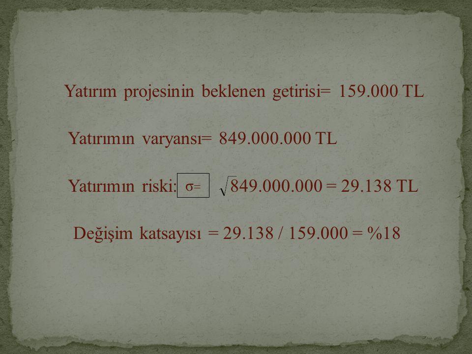 Yatırım projesinin beklenen getirisi= 159.000 TL Yatırımın varyansı= 849.000.000 TL Yatırımın riski: 849.000.000 = 29.138 TL Değişim katsayısı = 29.13