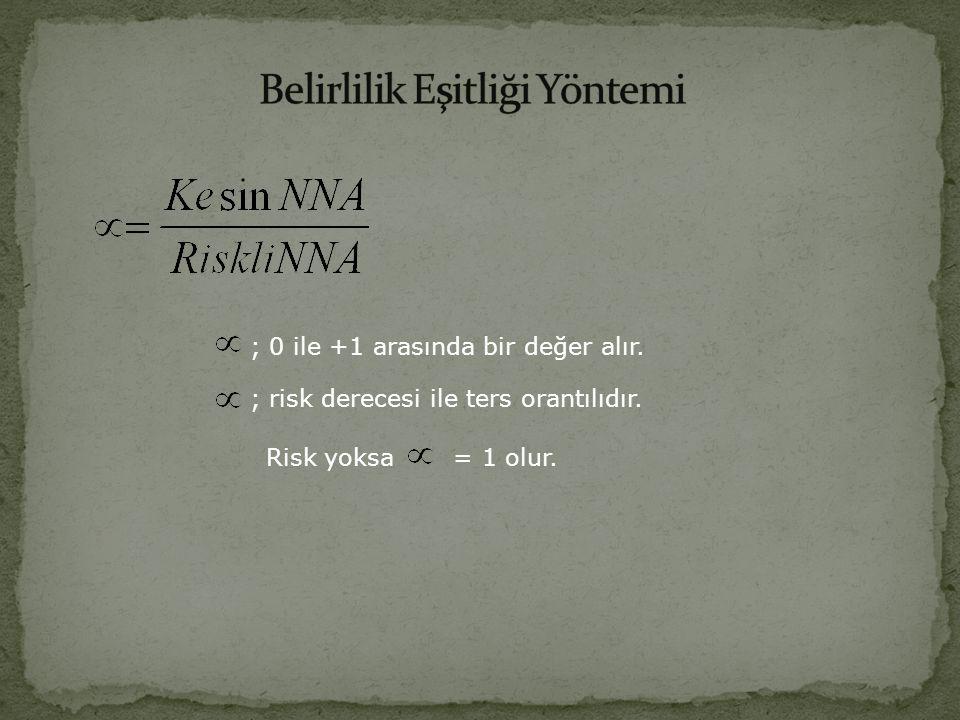 ; 0 ile +1 arasında bir değer alır. ; risk derecesi ile ters orantılıdır. Risk yoksa = 1 olur.