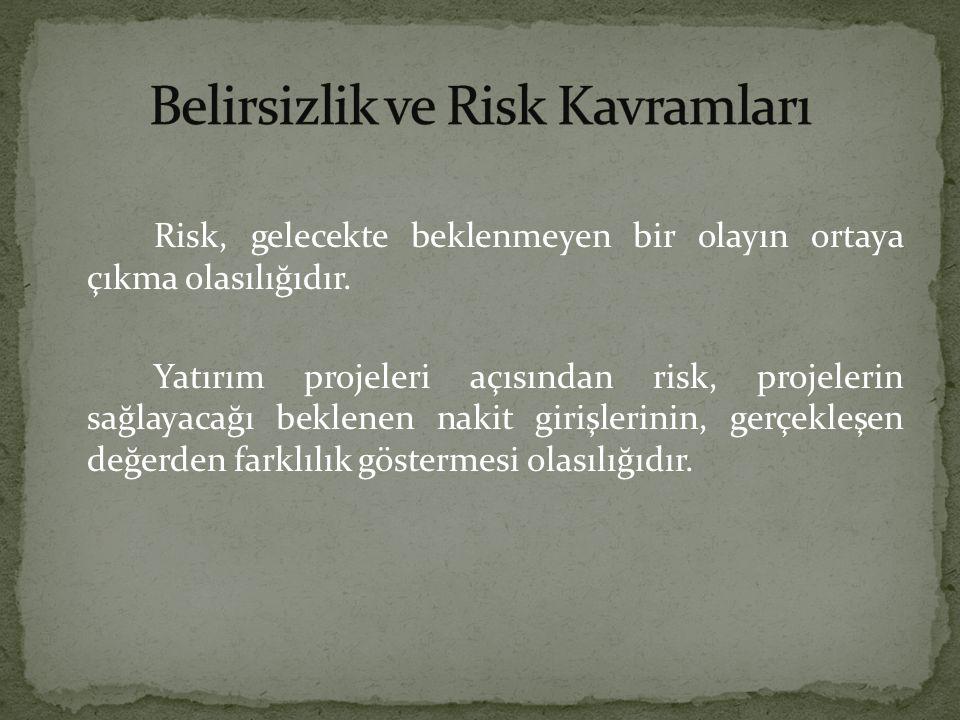 Risk, gelecekte beklenmeyen bir olayın ortaya çıkma olasılığıdır. Yatırım projeleri açısından risk, projelerin sağlayacağı beklenen nakit girişlerinin
