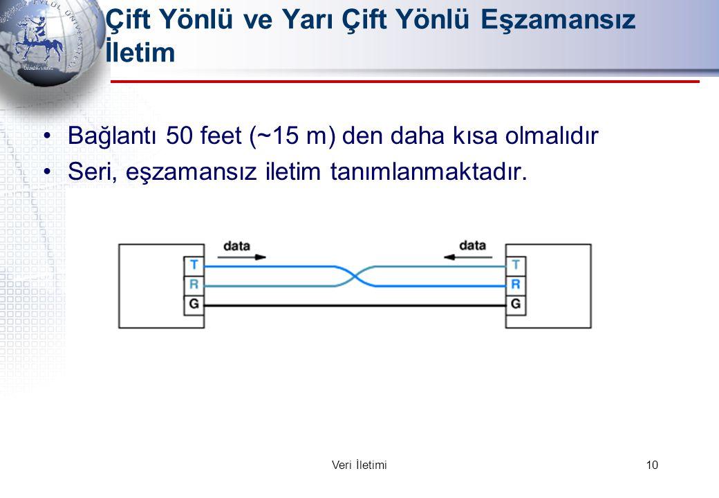 Çift Yönlü ve Yarı Çift Yönlü Eşzamansız İletim Bağlantı 50 feet (~15 m) den daha kısa olmalıdır Seri, eşzamansız iletim tanımlanmaktadır.