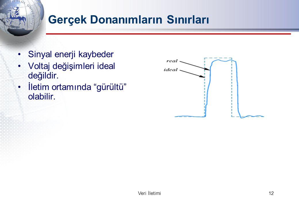 Gerçek Donanımların Sınırları Sinyal enerji kaybeder Voltaj değişimleri ideal değildir.