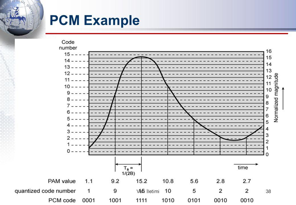 PCM Example 38Veri İletimi