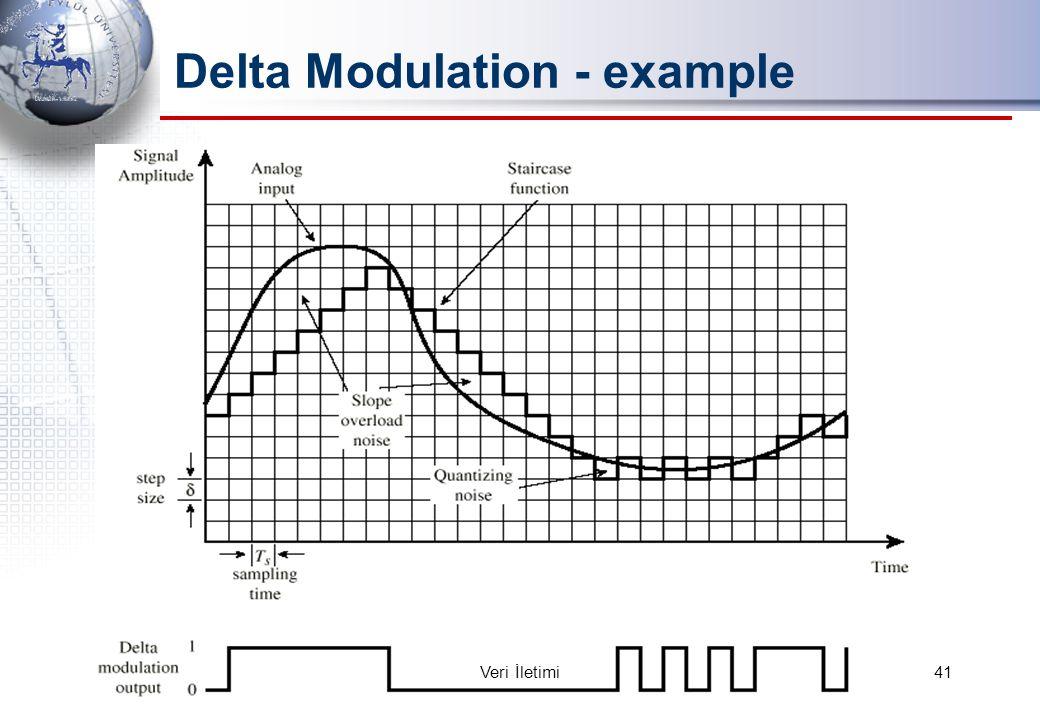 Delta Modulation - example 41Veri İletimi