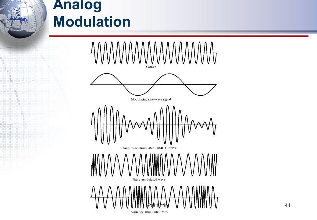 Analog Modulation 44Veri İletimi