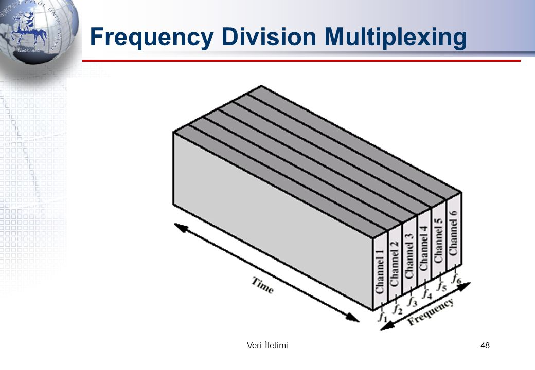 Frequency Division Multiplexing 48Veri İletimi