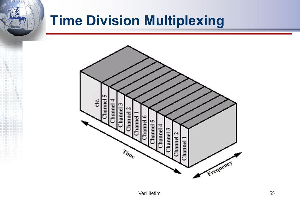 Time Division Multiplexing 55Veri İletimi