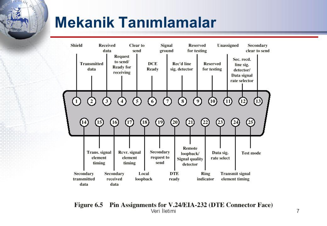Mekanik Tanımlamalar 7Veri İletimi