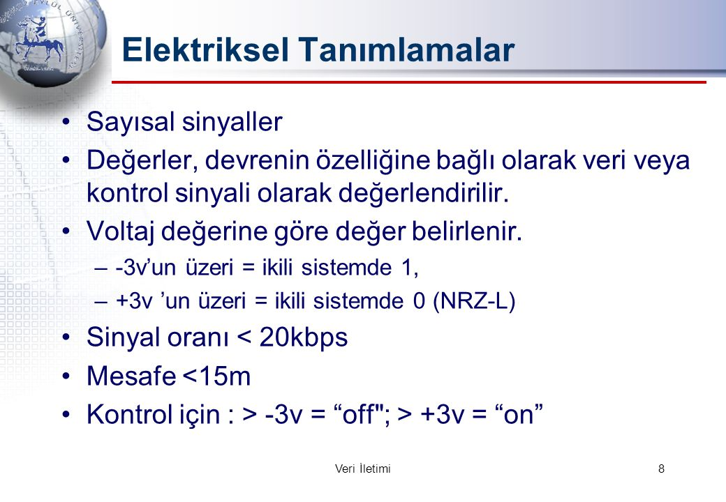 FSK on Voice Grade Line 29Veri İletimi