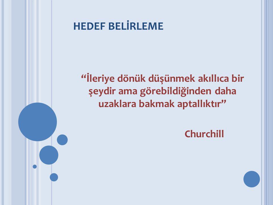 HEDEF BELİRLEME İleriye dönük düşünmek akıllıca bir şeydir ama görebildiğinden daha uzaklara bakmak aptallıktır Churchill