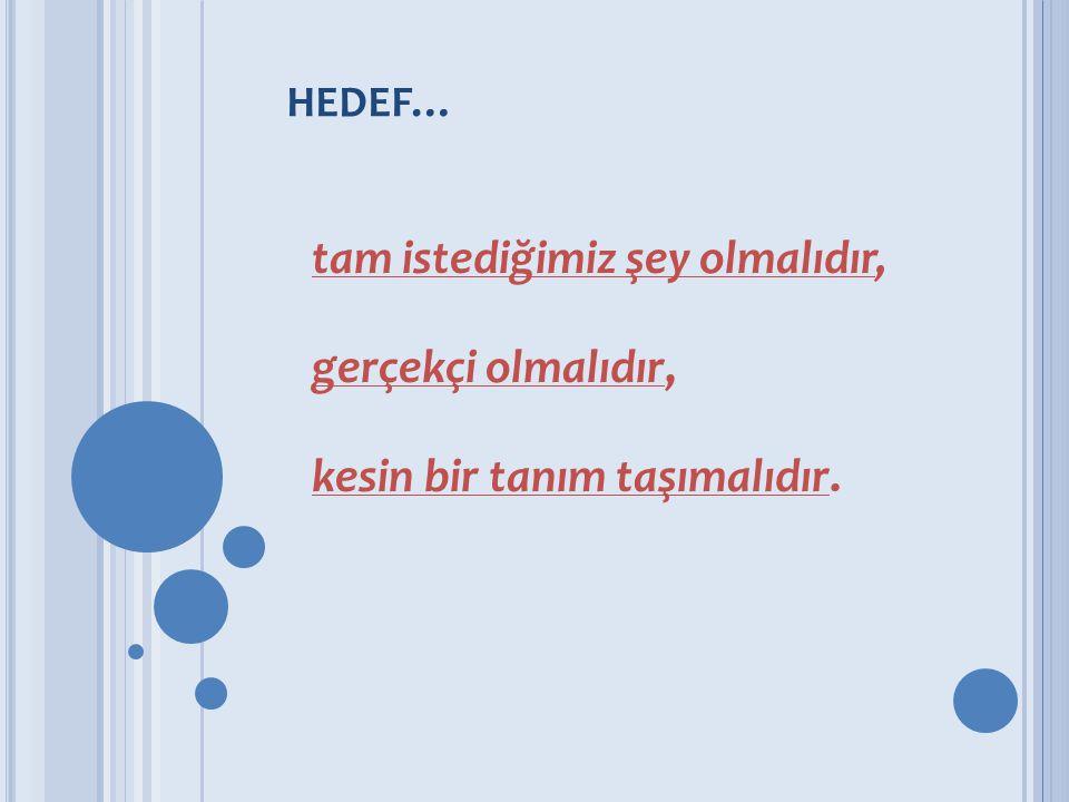 NASIL TEKRAR ETMELİSİNİZ.