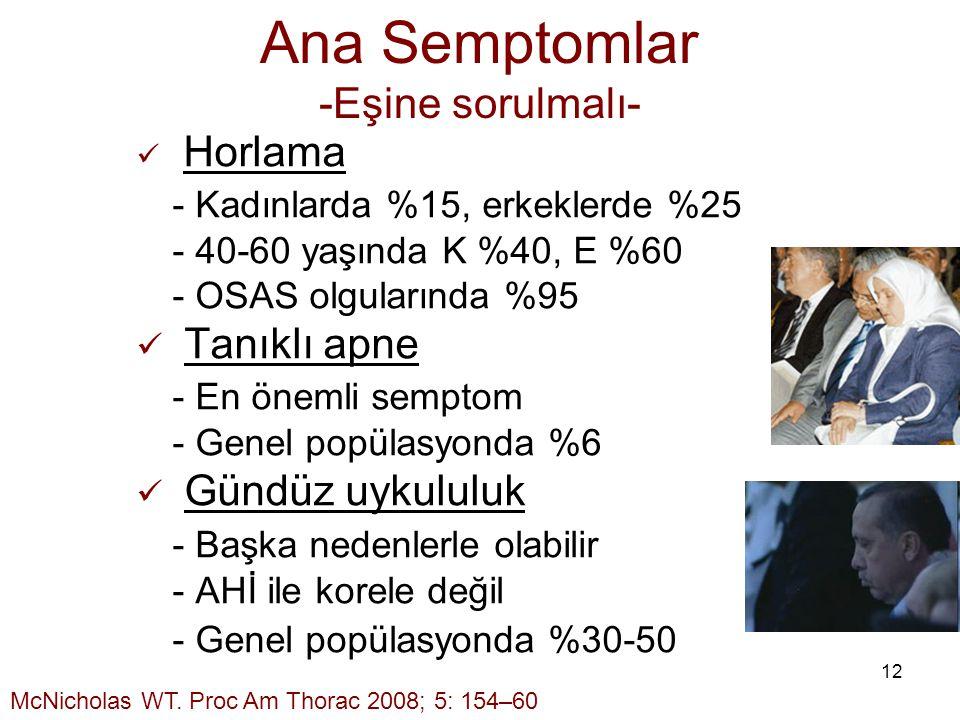 12 Ana Semptomlar -Eşine sorulmalı- Horlama - Kadınlarda %15, erkeklerde %25 - 40-60 yaşında K %40, E %60 - OSAS olgularında %95 Tanıklı apne - En öne