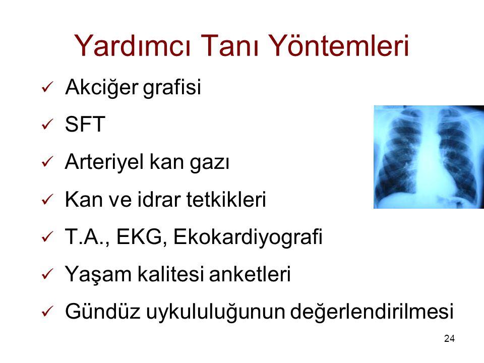 24 Yardımcı Tanı Yöntemleri Akciğer grafisi SFT Arteriyel kan gazı Kan ve idrar tetkikleri T.A., EKG, Ekokardiyografi Yaşam kalitesi anketleri Gündüz