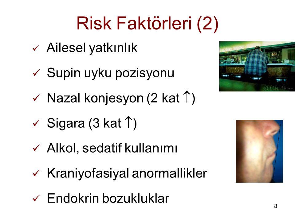 29 Türkiye'de Tahmini OSAS Olguları -2009 Yılı- 71.517.100 35.901.154 35.615.946 1.436.046 Erkek Kadın 712.319 OSAS'li Erkek OSAS'li Kadın 2.148.365 Toplam OSAS Nüfus %4 %2