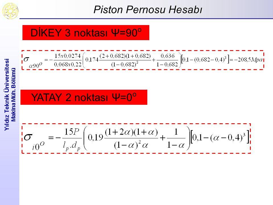 Piston Pernosu Hesabı Yıldız Teknik Üniversitesi Makina Müh. Bölümü DİKEY 3 noktası Ψ=90 o YATAY 2 noktası Ψ=0 o