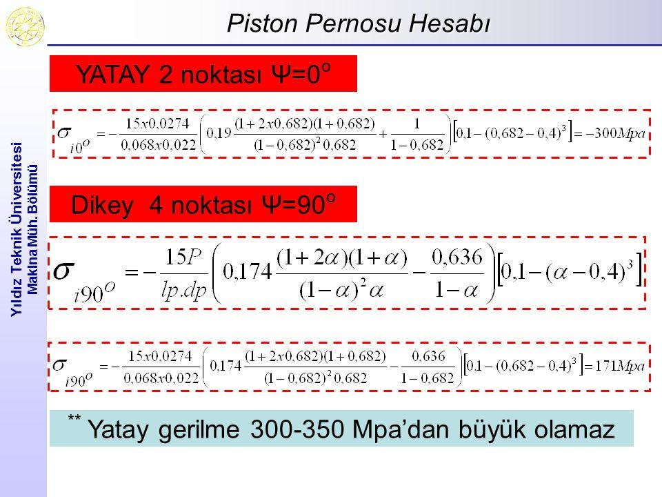 Piston Pernosu Hesabı Yıldız Teknik Üniversitesi Makina Müh. Bölümü YATAY 2 noktası Ψ=0 o Dikey 4 noktası Ψ=90 o ** Yatay gerilme 300-350 Mpa'dan büyü