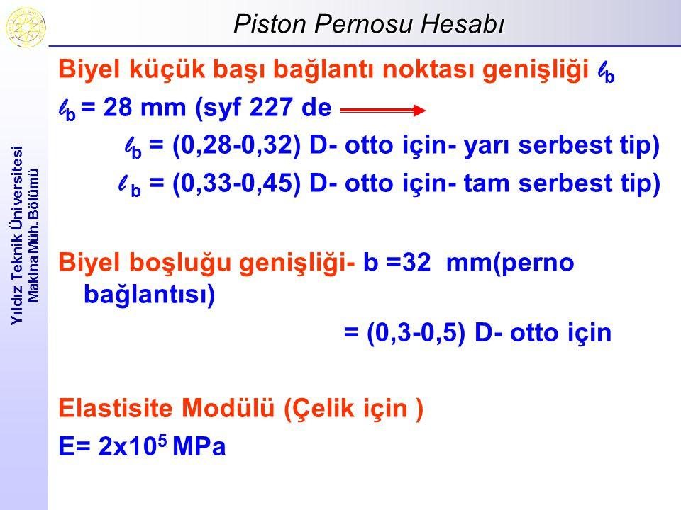 Piston Pernosu Hesabı Yıldız Teknik Üniversitesi Makina Müh. Bölümü Biyel küçük başı bağlantı noktası genişliği l b l b = 28 mm (syf 227 de l b = (0,2