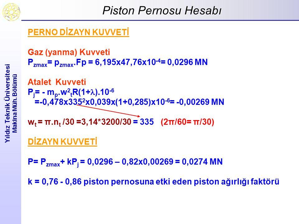 Piston Pernosu Hesabı Yıldız Teknik Üniversitesi Makina Müh. Bölümü PERNO DİZAYN KUVVETİ Gaz (yanma) Kuvveti P zmax = p zmax.Fp = 6,195x47,76x10 -4 =