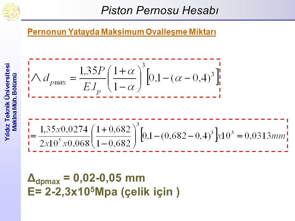 Piston Pernosu Hesabı Yıldız Teknik Üniversitesi Makina Müh. Bölümü Pernonun Yatayda Maksimum Ovalleşme Miktarı Δ dpmax = 0,02-0,05 mm E= 2-2,3x10 5 M