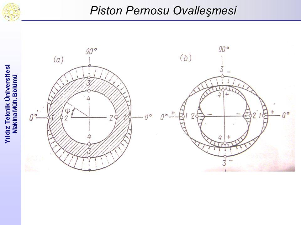 Piston Pernosu Ovalleşmesi Yıldız Teknik Üniversitesi Makina Müh. Bölümü