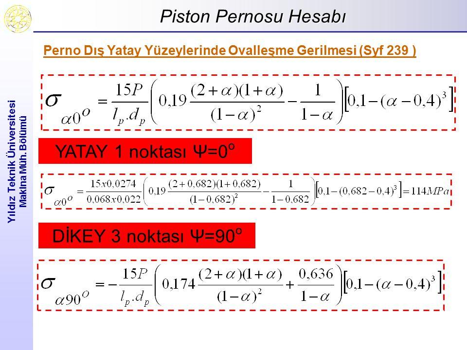 Piston Pernosu Hesabı Yıldız Teknik Üniversitesi Makina Müh. Bölümü Perno Dış Yatay Yüzeylerinde Ovalleşme Gerilmesi (Syf 239 ) YATAY 1 noktası Ψ=0 o