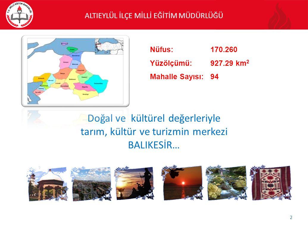 2 Doğal ve kültürel değerleriyle tarım, kültür ve turizmin merkezi BALIKESİR… Nüfus:170.260 Yüzölçümü:927.29 km 2 Mahalle Sayısı:94