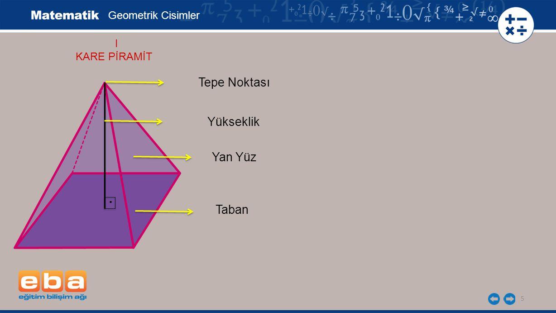 5 Geometrik Cisimler I KARE PİRAMİT Tepe Noktası Yükseklik Yan Yüz Taban.